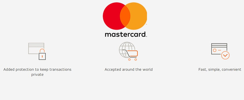 Funding Your Casino Account with Mastercard