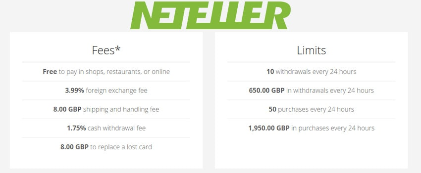 Neteller Supported Currencies and Fees