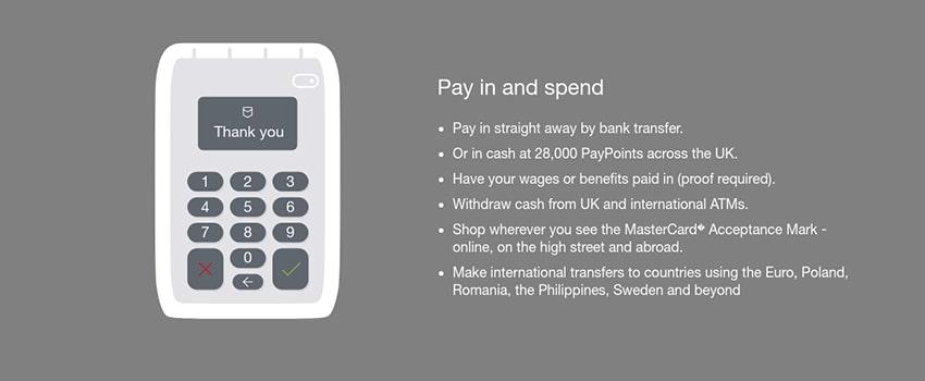 Prepaid Virtual Cards