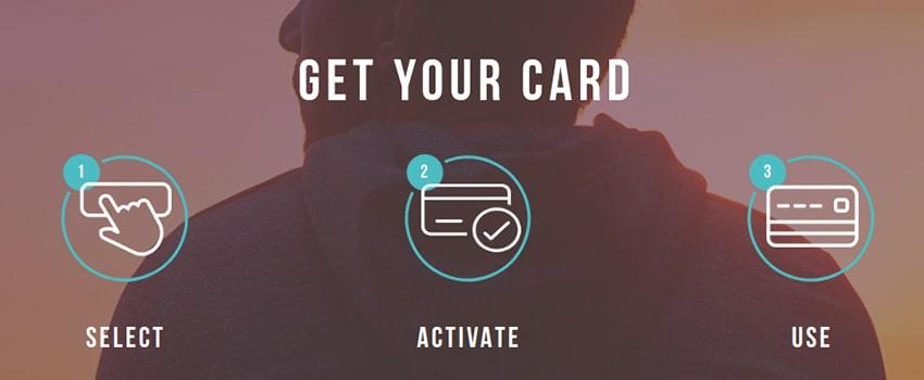Prepaid Card How It Works