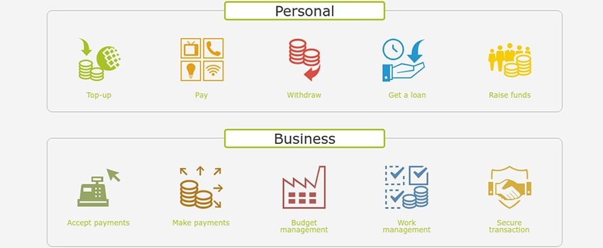 Webmoney Personal And Business