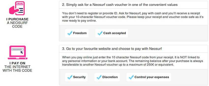 Funding Casino Account with Neosurf